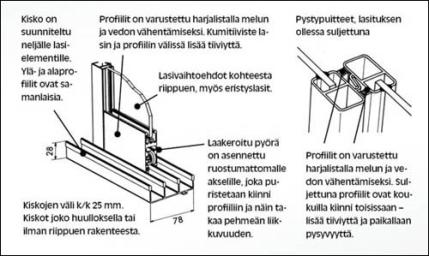 lasiliukuovat_rakennekuva_rgb